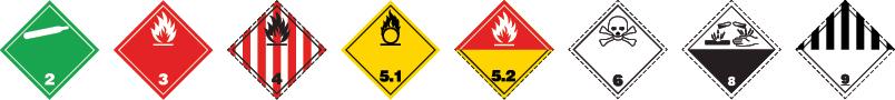 Pericolosi-icone